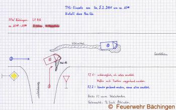 Großartig Verkehrsunfall Skizze Zeitgenössisch - Die Besten ...